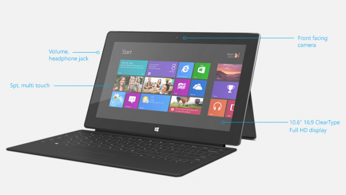 Yes!! Surface Pro for Me! :-)